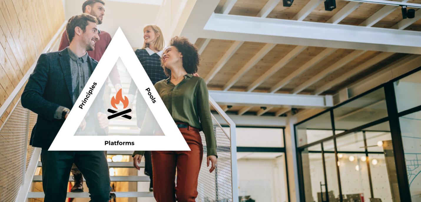 TribeHouse's Fire Triangle combines principles, pools, and platforms to give members business networking opportunities